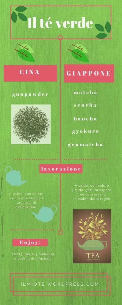 té-verde-infografica