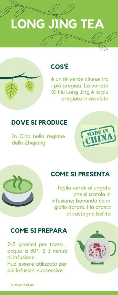 long jing tea infografica